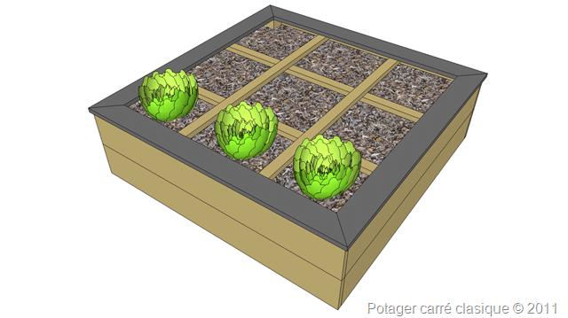 Modèles de potager en carré.