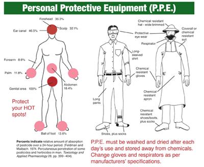 protection contre pesticide