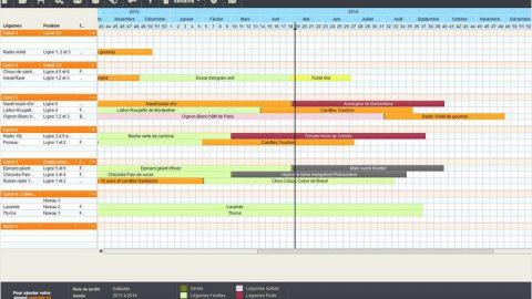 Comment préparez votre calendrier des semis