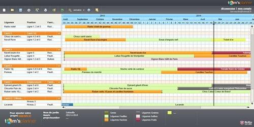 Comment pr parez votre calendrier des semis mon potager for Calendrier plantation jardin potager