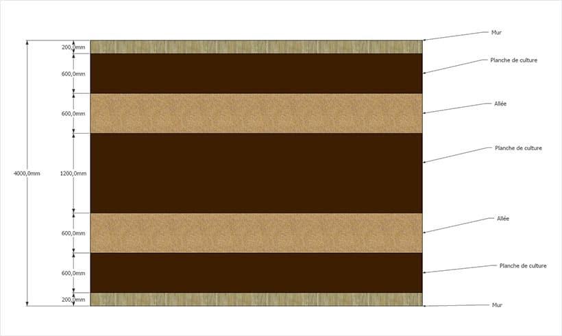 Largeur-3-planches-de-cultures